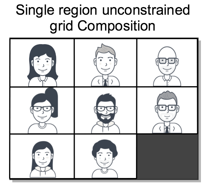 Grid Room Composition Layout