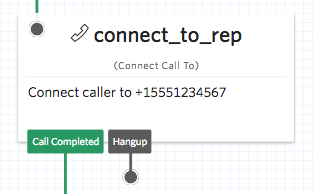 Connect Call To Widget
