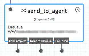 Enqueue Call Widget