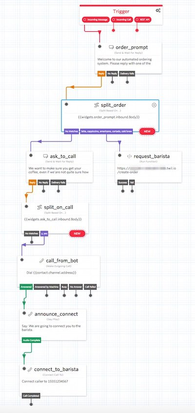 Build a Chatbot with Twilio Studio - Twilio