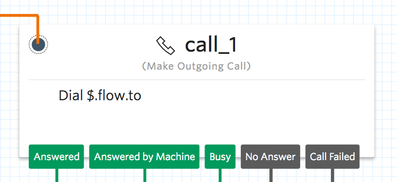 make-outgoing-call