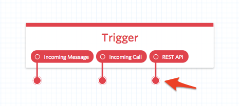 REST API Trigger