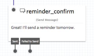 Send Message Widget