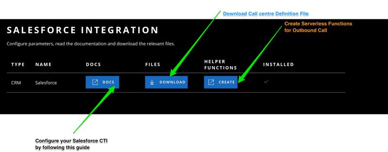 Flex Salesforce Integration (Configuration )