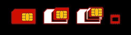 SIM Card Form Factors