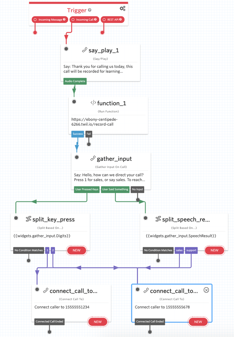 Function flow with IVR and call recording.