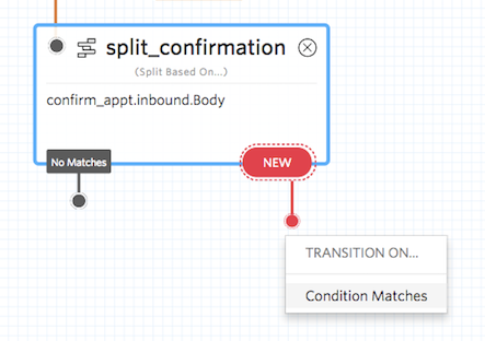 Split confirmation condition