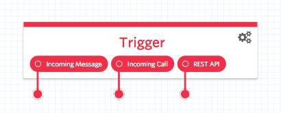 Studio Trigger Widget