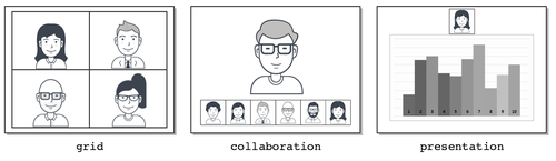 Visual examples of how a grid, collaboration, and presentation layout would render on a video conference