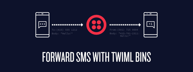 Set Up an SMS Forwarding Number in 5 Minutes with Twilio