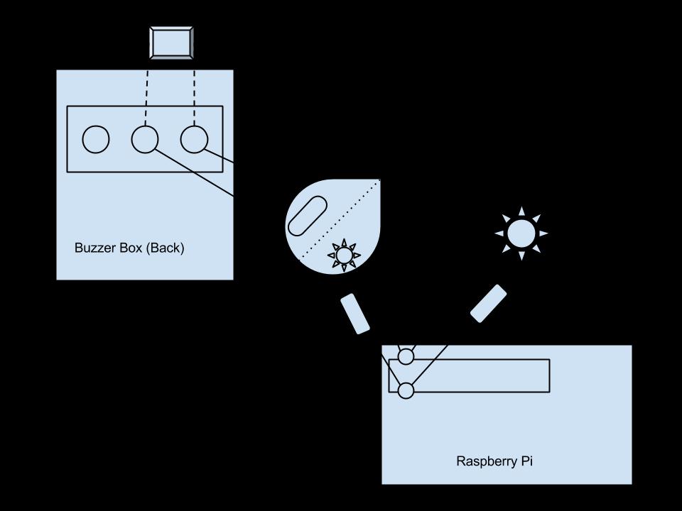 6hardware_diagram
