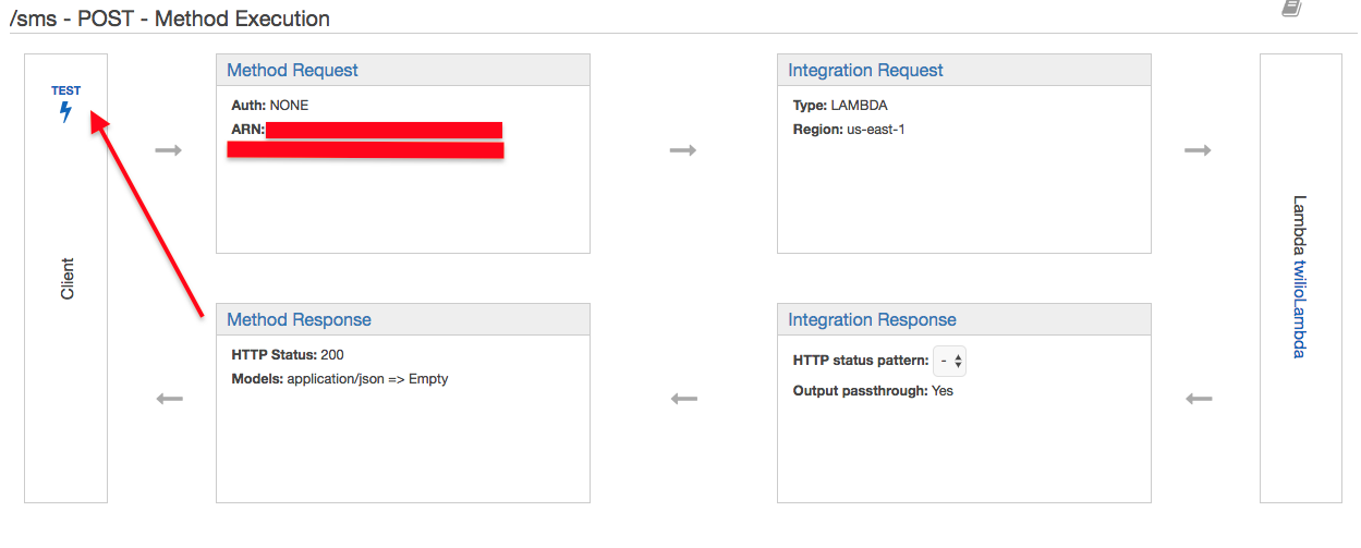 How to Build a Serverless API with Amazon Web Services' API Gateway