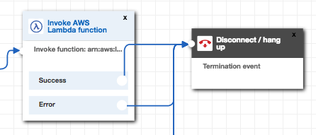 Supercharge Your Amazon Connect Flows Using AWS Lambda, Node js and