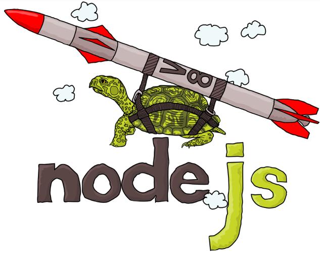 Promises Twilio Module Node JS