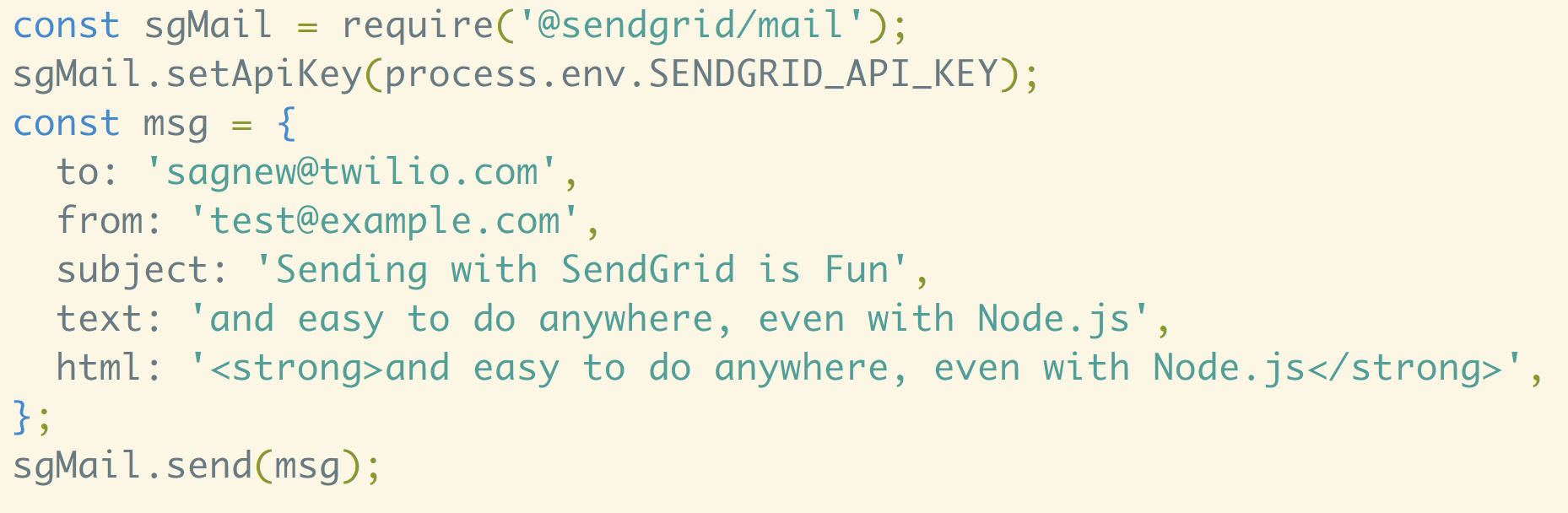 How to Send Emails in JavaScript/Node js with SendGrid - Twilio