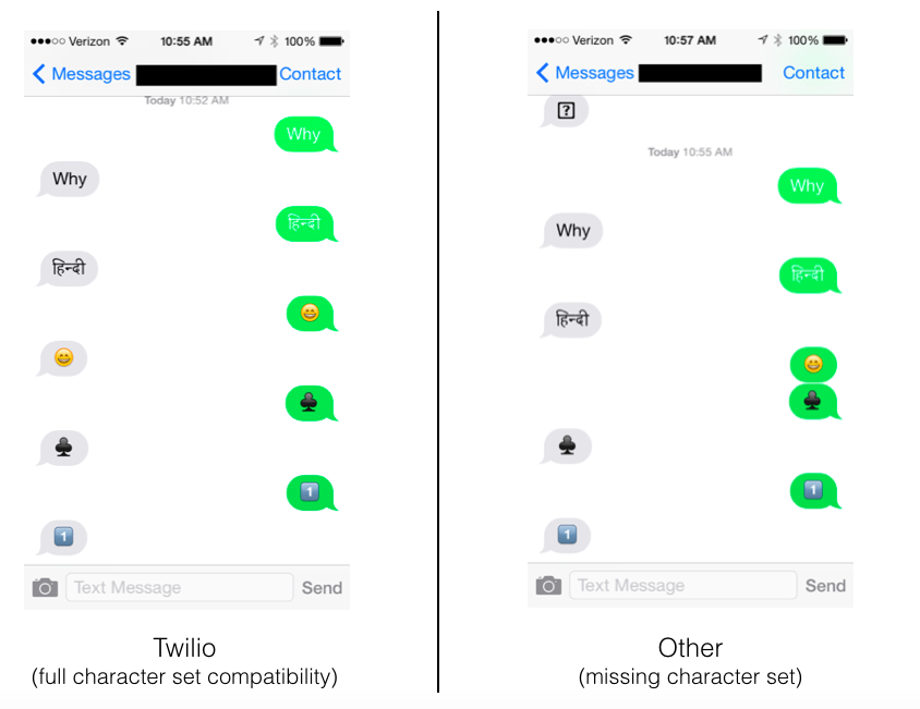 Common Sms Problems And How To Solve Them Part 2 Unicode Twilio