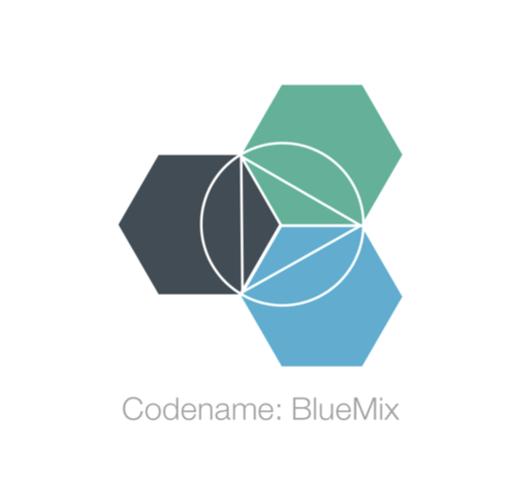 codenamebluemix