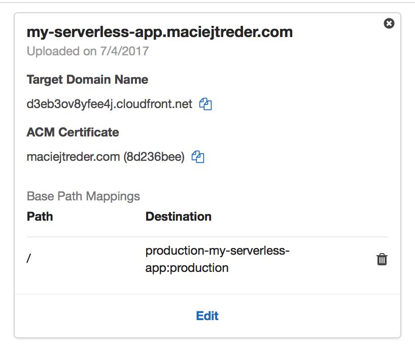 How to Deploy JavaScript & Node js Applications to AWS Lambda - Twilio