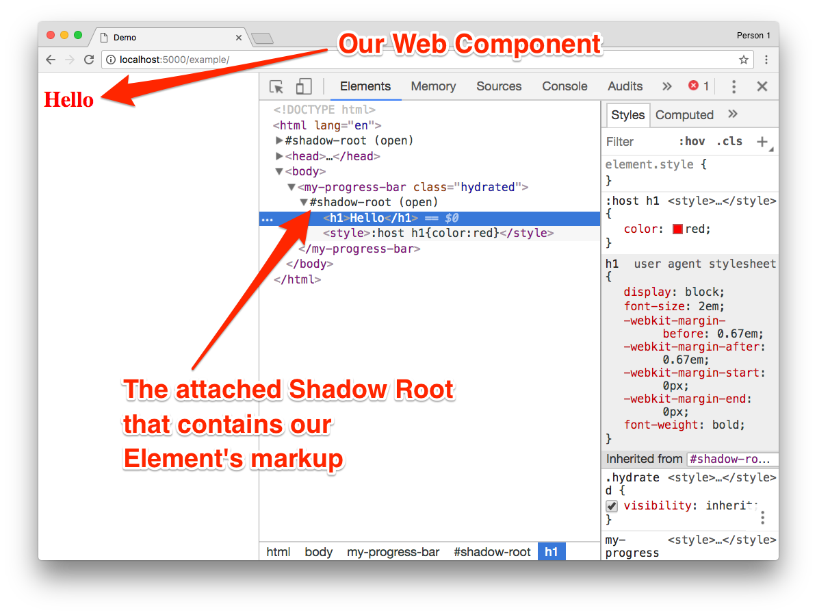 Creating and Publishing Web Components with Stencil - Twilio