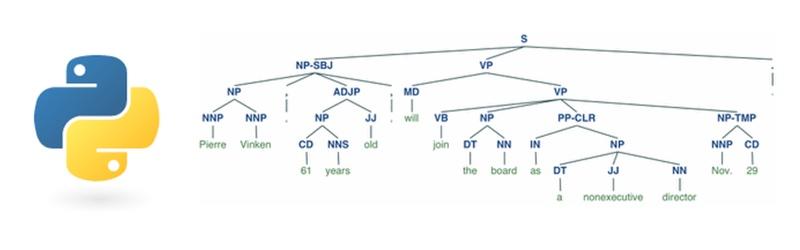 Analyzing Messy Data Sentiment with Python and nltk - Twilio