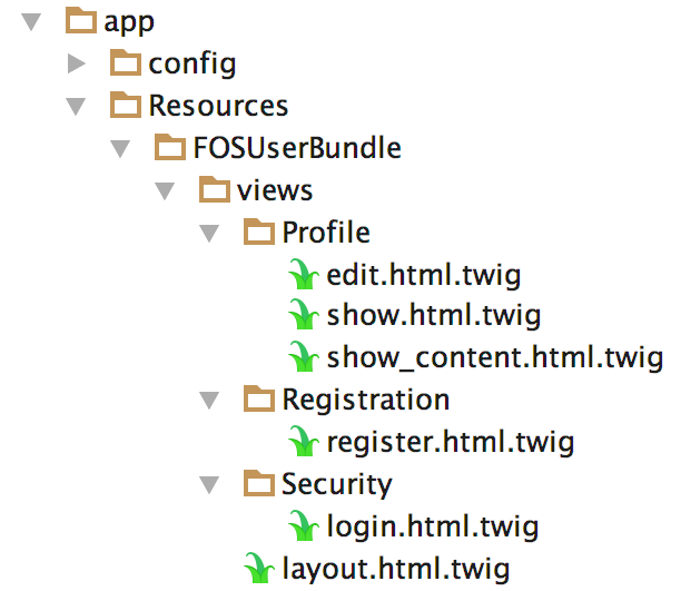 Symfony 3 and FOS User Bundle: Customizing Users - Twilio