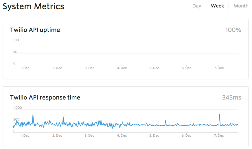 system-metrics