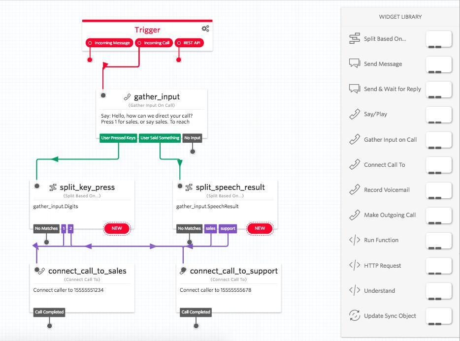interactive voice response IVR phone tree workflow in twilio studio