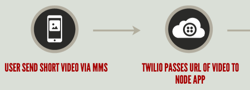 twilio_mms-1