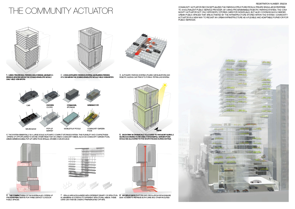 The-community-actuator-large-1