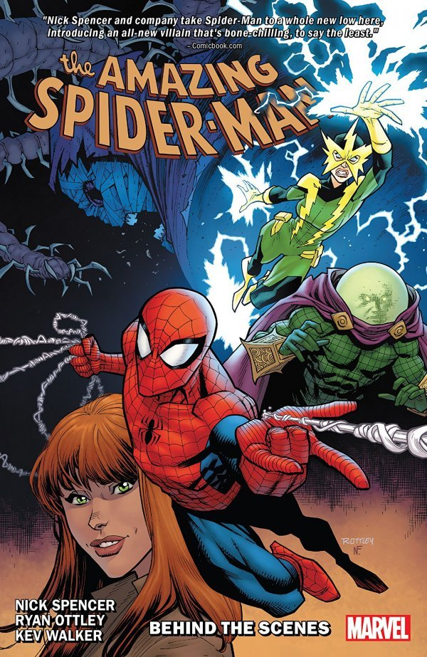 The Amazing Spider-Man Vol. 5: Behind The Scenes TP
