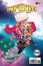 Infinity Countdown #1 Dauterman Mighty Thor Variant
