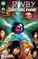 RWBY / Justice League #7
