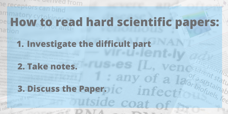 how to read difficult papers