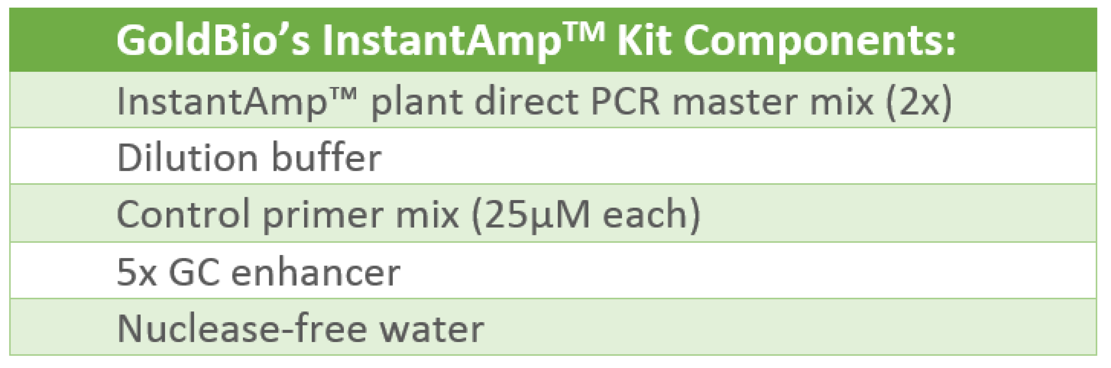 Kit Components of GoldBio's Plant Direct PCR Kit