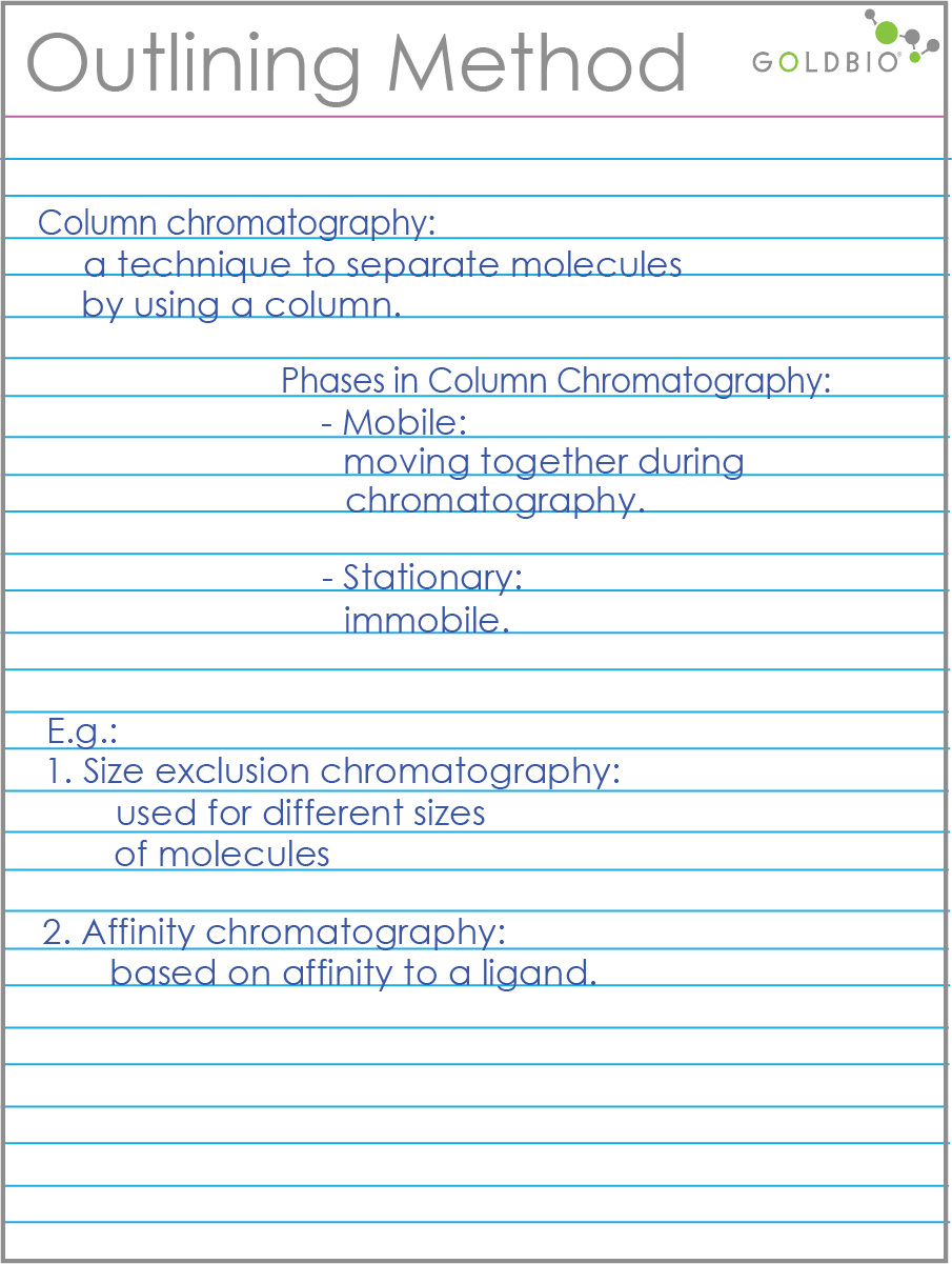 Outlining method of note taking