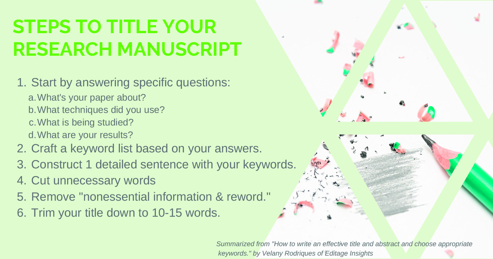 5 Ways to Dramatically Improve your Research Manuscript Title and