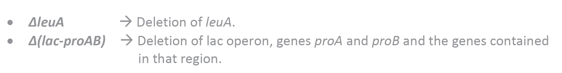 A deletion of a specific gene is indicated with ∆ and stated as ∆gene, where ∆ is placed before the gene name. If a deletion encompasses multiple genes, then it is written as ∆(gene-gene) indicating that a whole region including the genes listed and those in that segment are deleted.