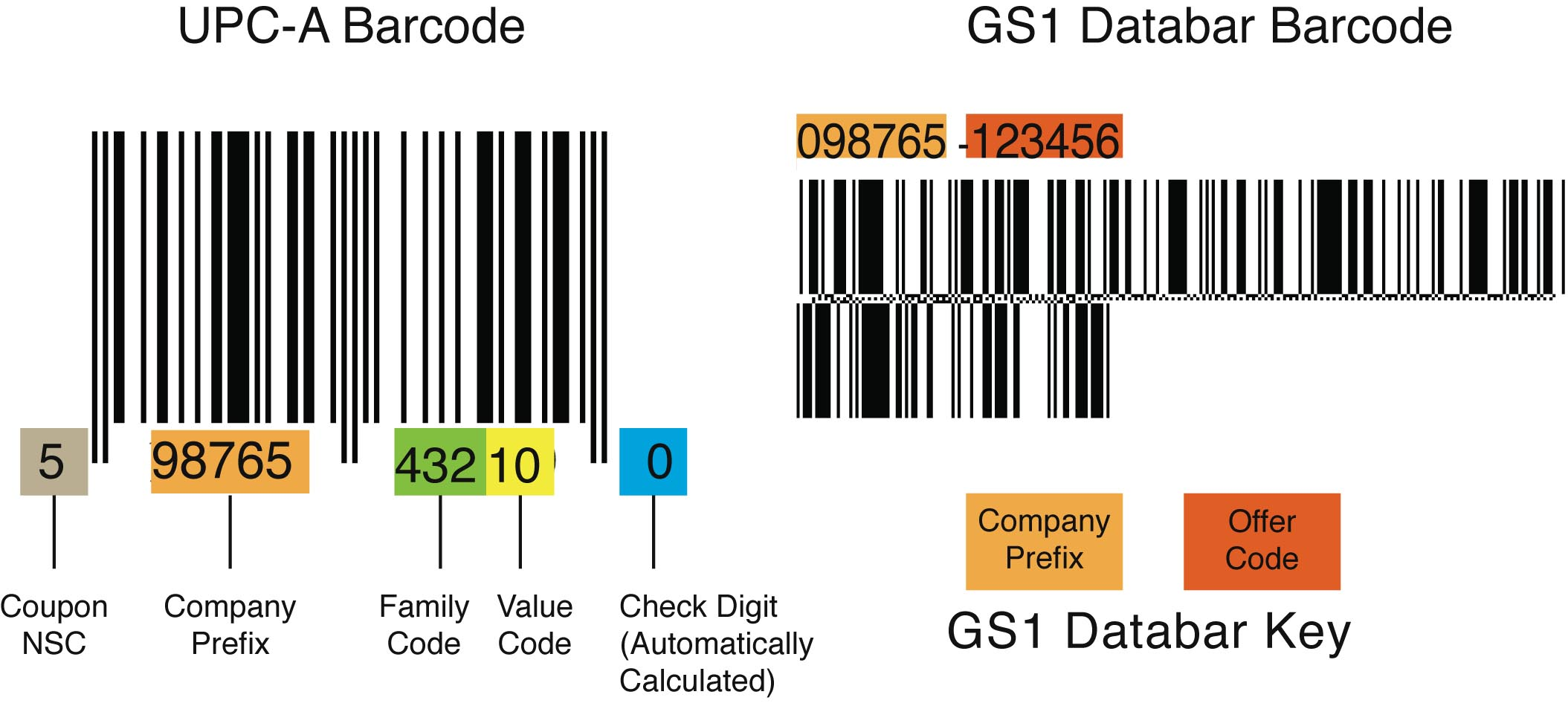 Barcode Graphic