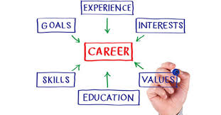 Career Development Training