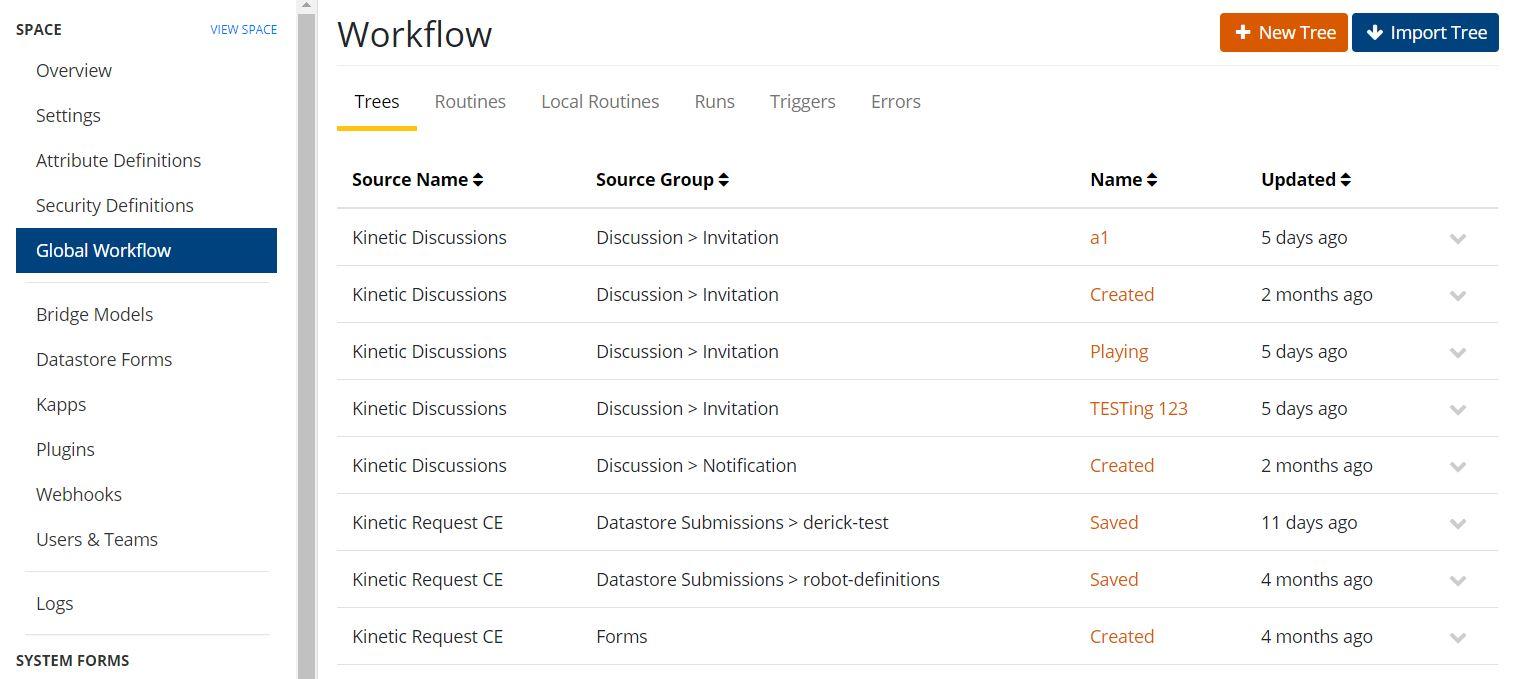 GlobalWorkflow
