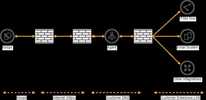 Platform_Agent-Page-2.png