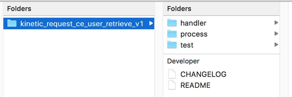 handler directory structure