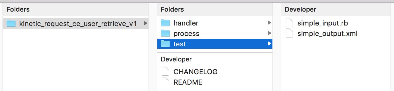 handler test folder