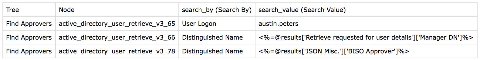 parameter-value-reporter csv
