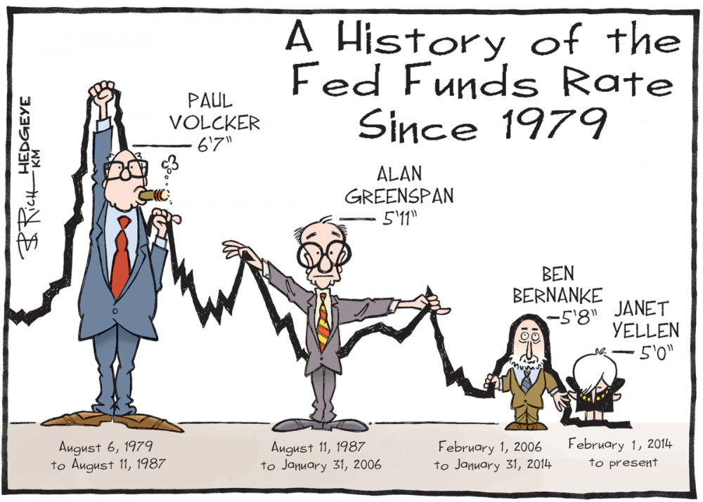 Fed_Chairmen_cartoon_02_03_2016.png
