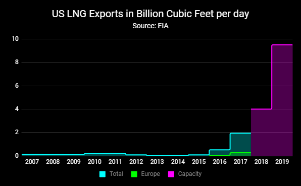 us lng.png
