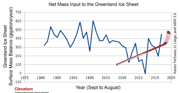 Oct 1st Greenland Ice Hockey Stick.png