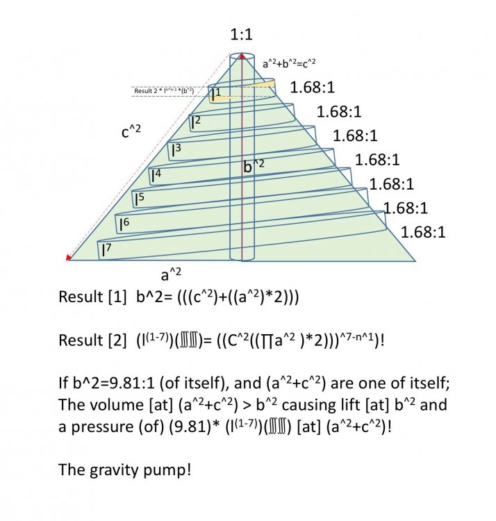 Gravity-Pump-explained.thumb.jpg.d821be8c89a226056edba90471848305.jpg