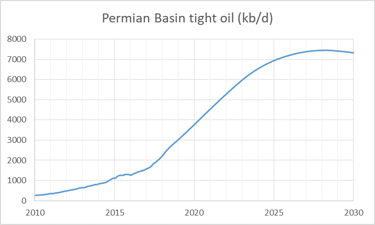 permian1904.png