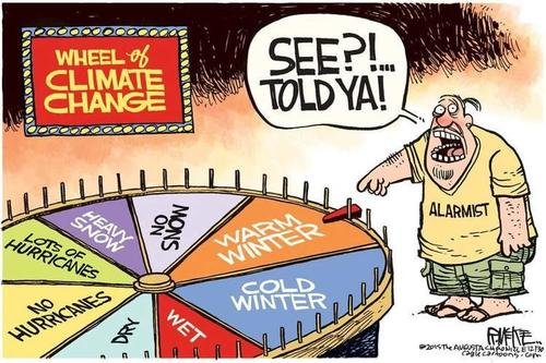 wheel-of-climate-change.jpg
